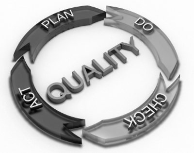 Project Quality Planning